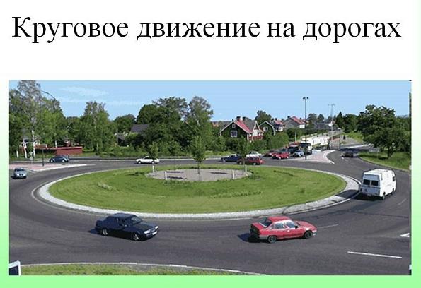 Поправки в ПДД. Порядок проезда перекрестков с круговым движением